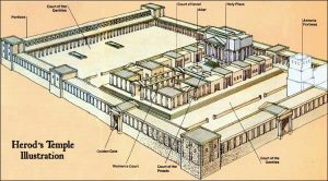 Second Temple illustration; The Gentile Court surrounded the Temple proper and was a place where anyone of any faith could gather.